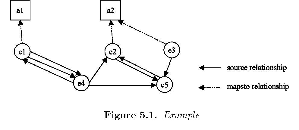 Figure 5.1. Example