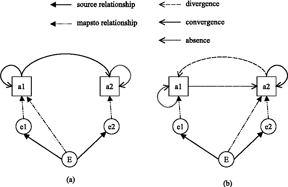 Figure 5.3. Resulting Reflexion Models