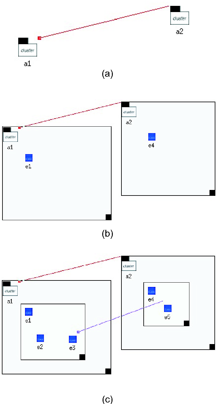 Figure 6.4. Browsing Nested Graphs