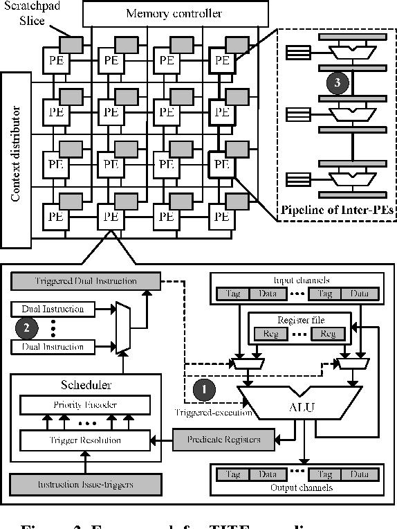 Alu Control Diagram