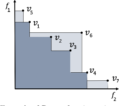Figure 3 for Stepwise Model Selection for Sequence Prediction via Deep Kernel Learning