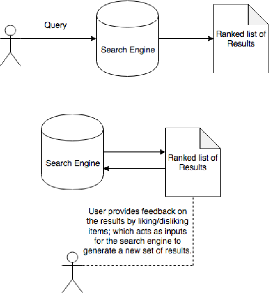 Figure 1 for Seeker: Real-Time Interactive Search