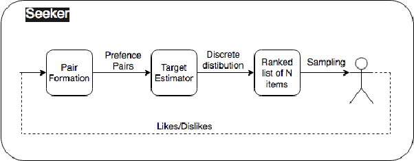 Figure 2 for Seeker: Real-Time Interactive Search