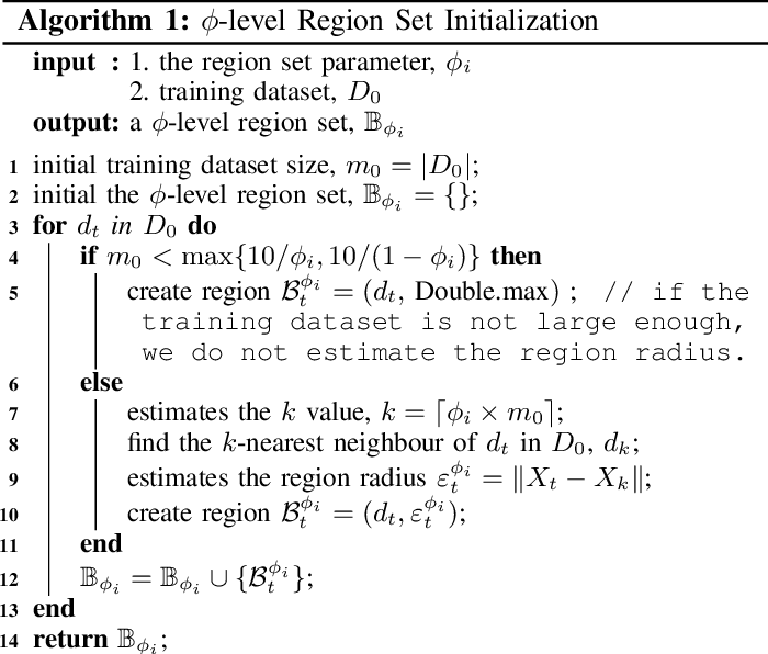 Figure 2 for Diverse Instances-Weighting Ensemble based on Region Drift Disagreement for Concept Drift Adaptation