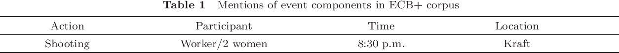 Figure 2 for Event Coreference Resolution via a Multi-loss Neural Network without Using Argument Information