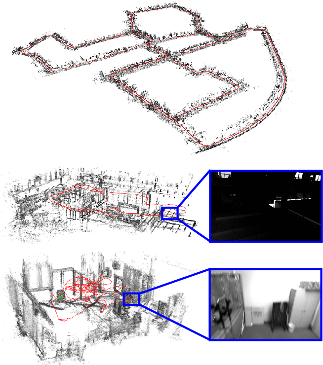 Figure 3 for D3VO: Deep Depth, Deep Pose and Deep Uncertainty for Monocular Visual Odometry