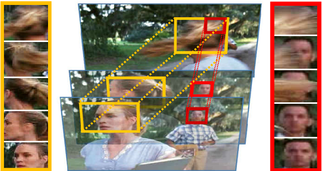 Figure 1 for Tube-CNN: Modeling temporal evolution of appearance for object detection in video