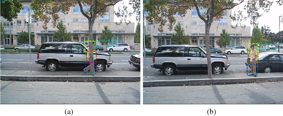 Figure 2 for Part-based Visual Tracking via Structural Support Correlation Filter