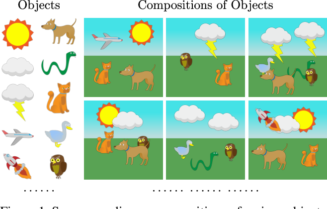 Figure 1 for Knowledge-Guided Object Discovery with Acquired Deep Impressions