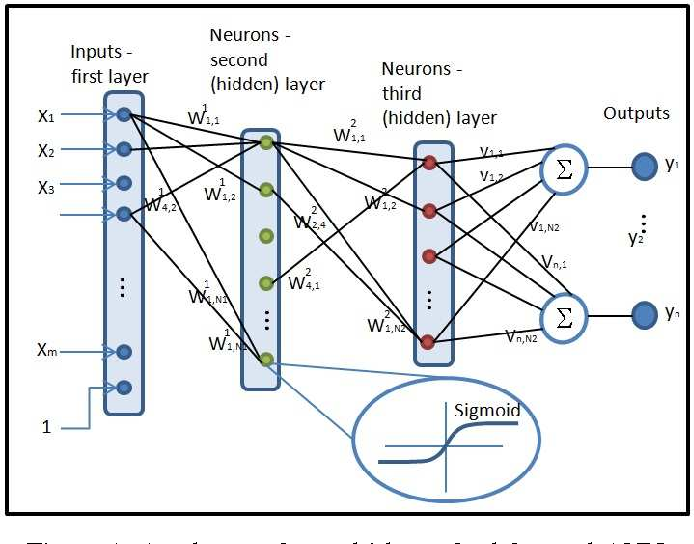 Figure 1 for Spatially-Adaptive Reconstruction in Computed Tomography using Neural Networks