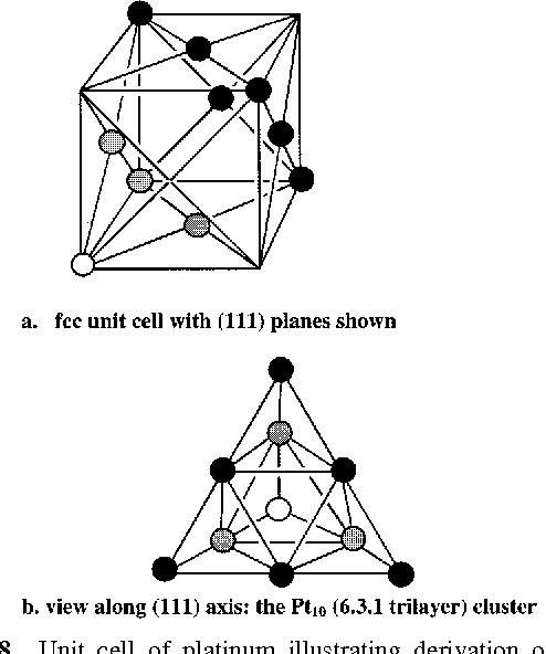 Figure 8 From Chemisorption Of Organics On Platinum 1 The