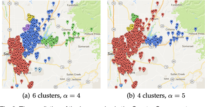 Figure 3 for Triangle Lasso for Simultaneous Clustering and Optimization in Graph Datasets