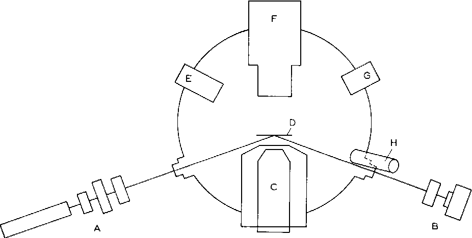 figure 3 from the influence of argon ion bomba ment on the Wide Flange Beam VSI fig 3 top view crqss section of uhv system ii a
