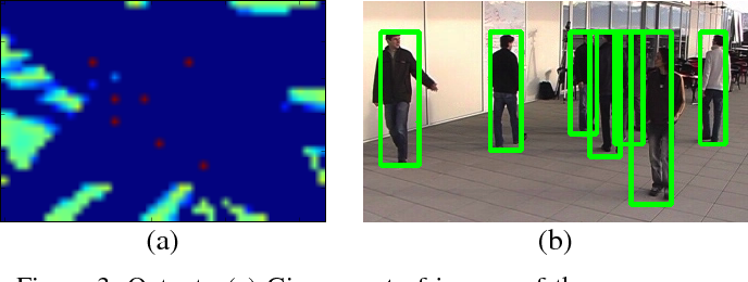 Figure 3 for Deep Occlusion Reasoning for Multi-Camera Multi-Target Detection