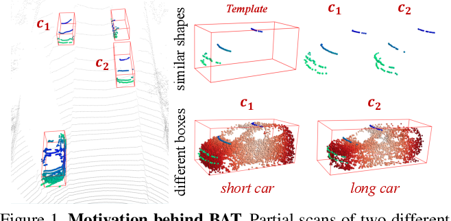 Figure 1 for Box-Aware Feature Enhancement for Single Object Tracking on Point Clouds