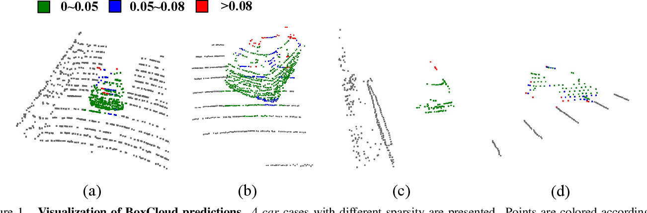 Figure 4 for Box-Aware Feature Enhancement for Single Object Tracking on Point Clouds