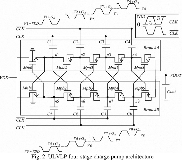 Design Of A Low Voltage Charge Pump Circuit For Rfid Tag