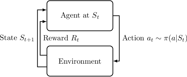 Figure 1 for Tutorial and Survey on Probabilistic Graphical Model and Variational Inference in Deep Reinforcement Learning