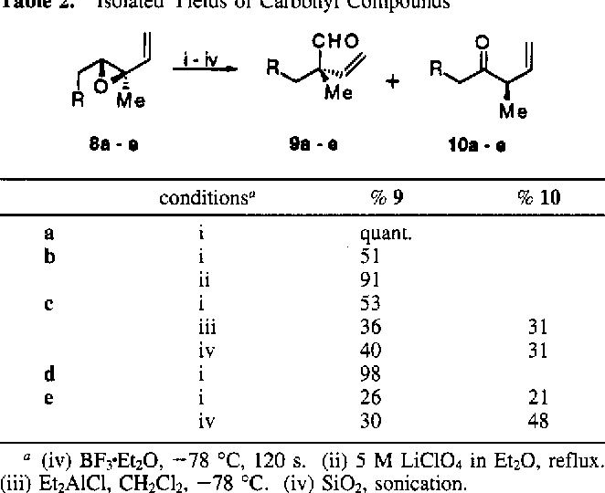 Table 2. Isolated Yields of Carbonyl Compounds