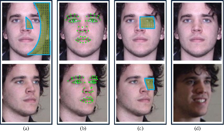 Figure 3 for A Comprehensive Survey on Pose-Invariant Face Recognition
