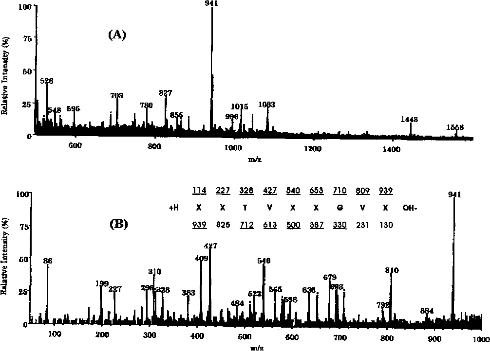 Mass spectrometric identification of a naturally processed