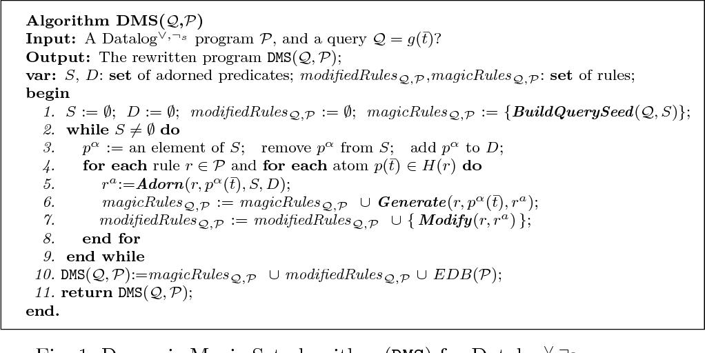 Figure 1 for Magic Sets for Disjunctive Datalog Programs