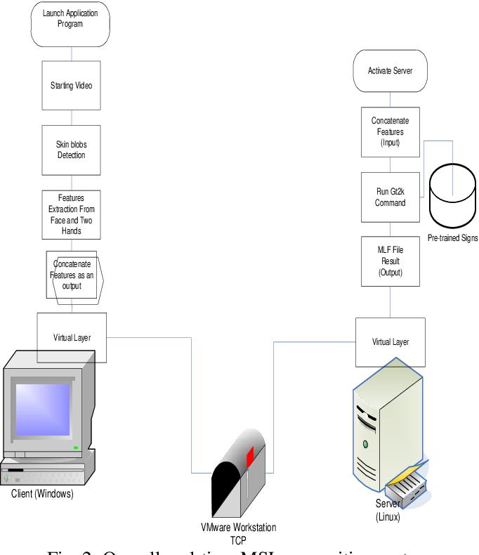 PDF] VMware as an Intermediate Platform between Windows 7