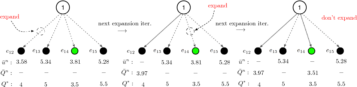 Figure 4 for Monte Carlo Tree Search with Sampled Information Relaxation Dual Bounds