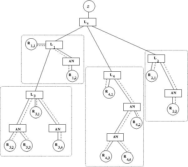 Reliable Multicast Transport Protocol Rmtp