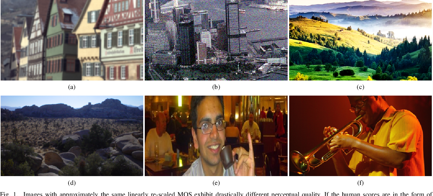 Figure 1 for Uncertainty-Aware Blind Image Quality Assessment in the Laboratory and Wild
