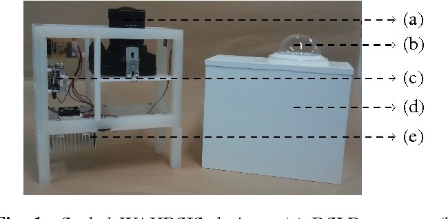Figure 2 for Design of low-cost, compact and weather-proof whole sky imagers for high-dynamic-range captures