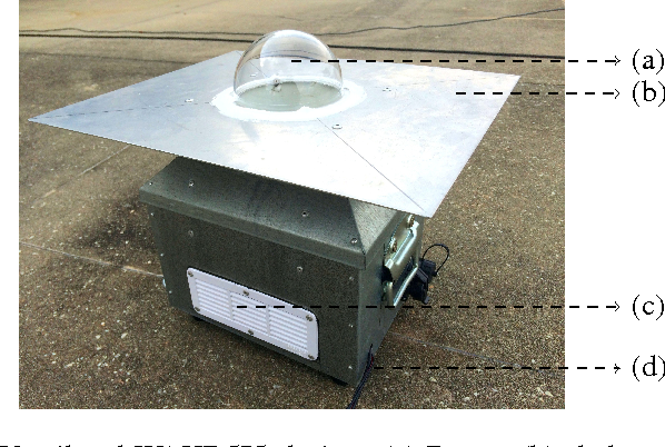 Figure 3 for Design of low-cost, compact and weather-proof whole sky imagers for high-dynamic-range captures