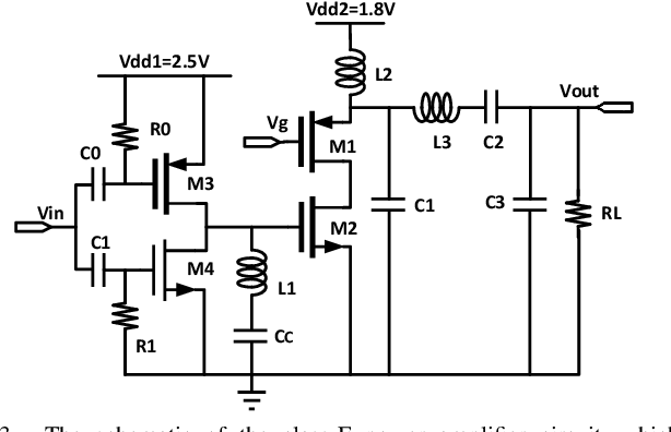 Figure 3 for An Efficient Batch Constrained Bayesian Optimization Approach for Analog Circuit Synthesis via Multi-objective Acquisition Ensemble