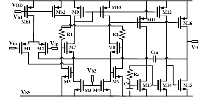Figure 4 for An Efficient Batch Constrained Bayesian Optimization Approach for Analog Circuit Synthesis via Multi-objective Acquisition Ensemble