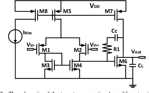 Figure 2 for An Efficient Batch Constrained Bayesian Optimization Approach for Analog Circuit Synthesis via Multi-objective Acquisition Ensemble