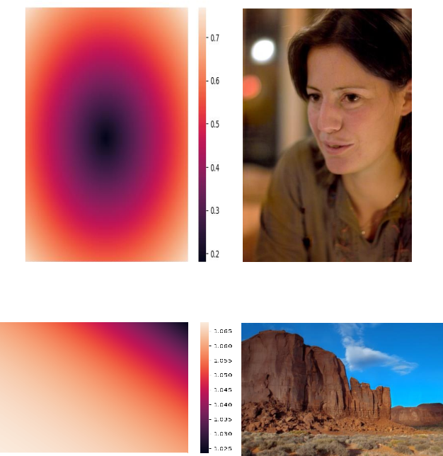Figure 1 for DeepLPF: Deep Local Parametric Filters for Image Enhancement
