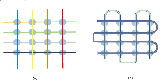 Figure 1 for The Expressive Power of Parameterized Quantum Circuits