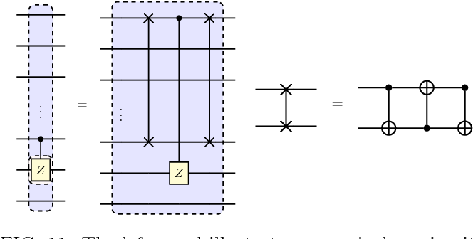 Figure 3 for The Expressive Power of Parameterized Quantum Circuits