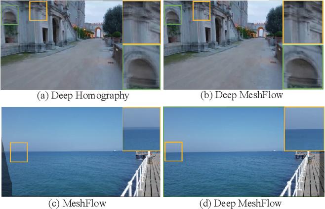 Figure 1 for DeepMeshFlow: Content Adaptive Mesh Deformation for Robust Image Registration