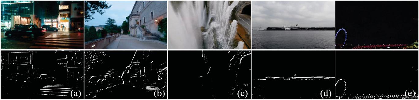 Figure 4 for DeepMeshFlow: Content Adaptive Mesh Deformation for Robust Image Registration