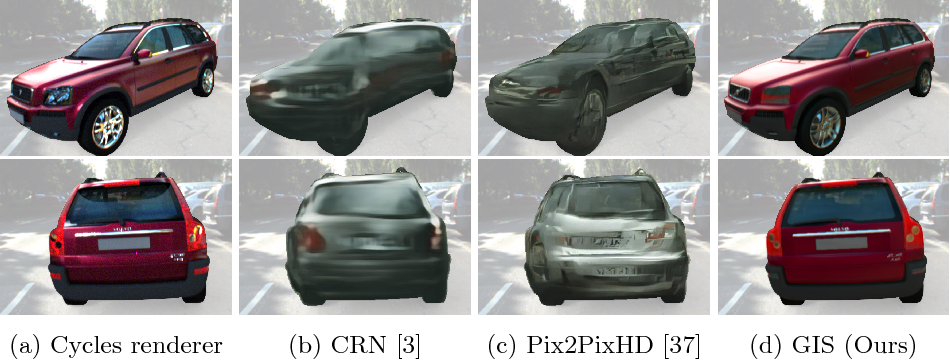 Figure 1 for Geometric Image Synthesis