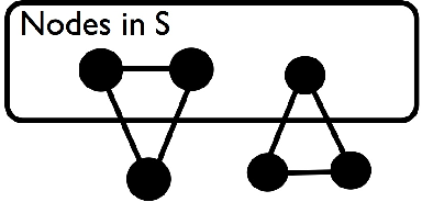 Figure 2 for The blessing of transitivity in sparse and stochastic networks