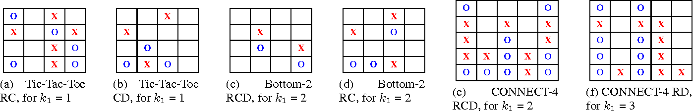 Figure 2 for Automatic Generation of Alternative Starting Positions for Simple Traditional Board Games
