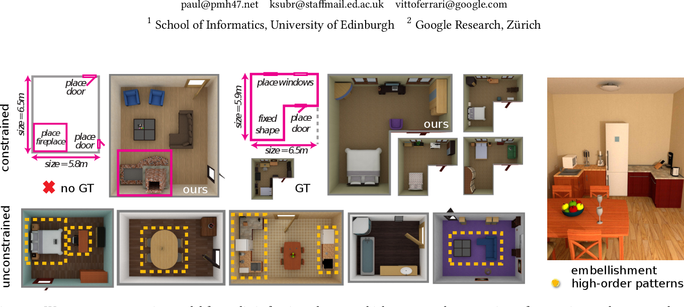 Figure 1 for Automatic Generation of Constrained Furniture Layouts
