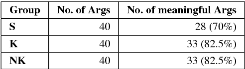 Figure 3 for Argument Harvesting Using Chatbots