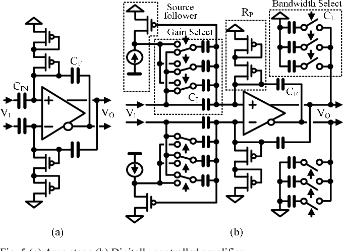 Figure 5 From A 1 5v 7 5uw Programmable Gain Amplifier For Multiple