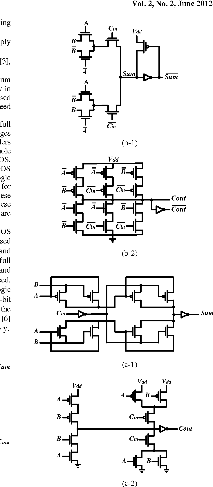 Design Of A Novel Hybrid Cmos Full Adder With Low Power Consumption Diagram Figure 1
