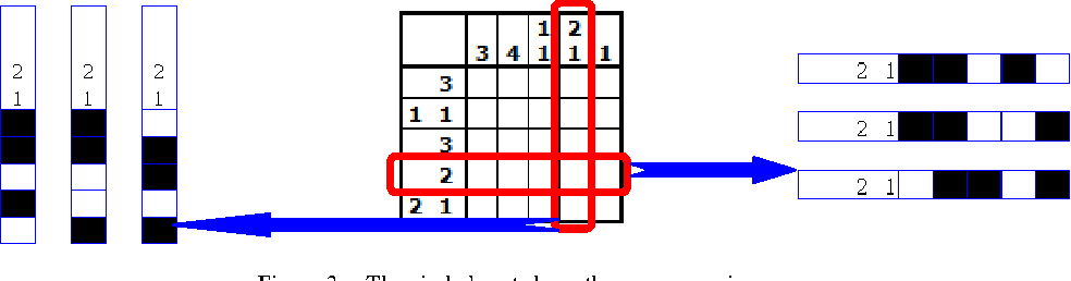 Figure 7 from Optimization of Nonogram's Solver by Using an