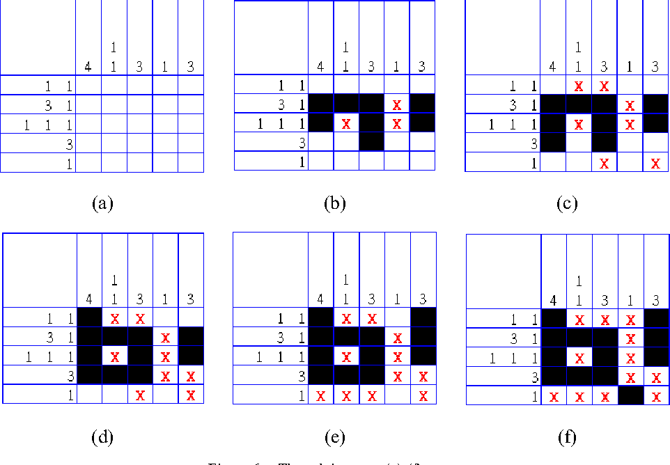 Figure 5 from Optimization of Nonogram's Solver by Using an