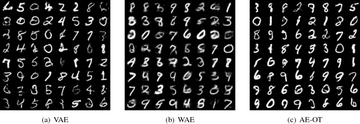 Figure 4 for Latent Space Optimal Transport for Generative Models